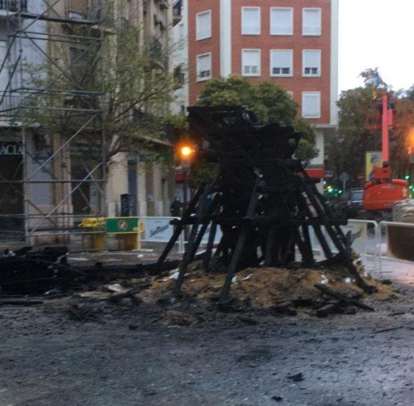 Cremà de los restos de Regne de València-Duc de Calàbria 2020